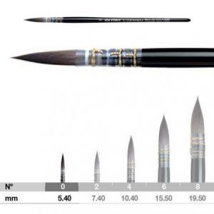 Da Vinci brushes